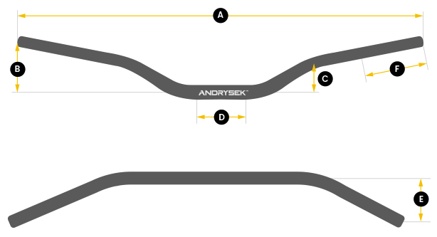 ANDRYSEK handlebars